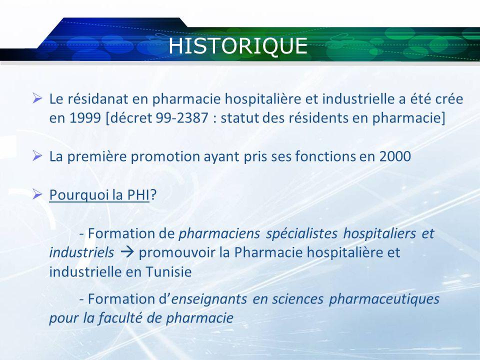 HISTORIQUE Le résidanat en pharmacie hospitalière et industrielle a été crée en 1999 [décret 99-2387 : statut des résidents en pharmacie]